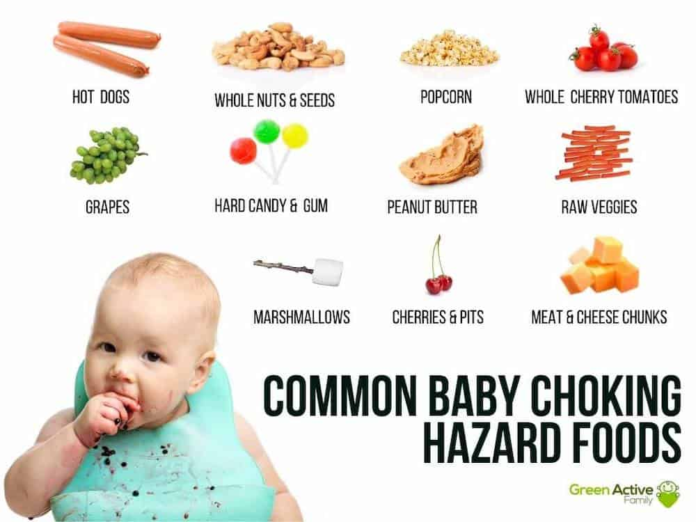 Pictures of foods that are common baby choking hazards